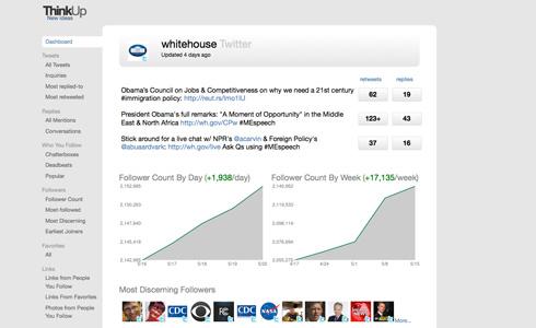 thinkup_social-media
