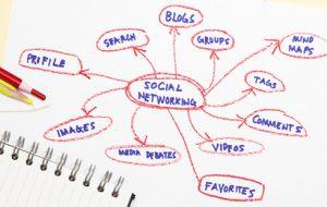 participar_redes_sociales