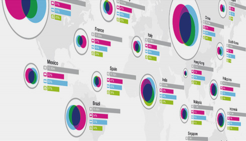 Global-Map-Social-Network