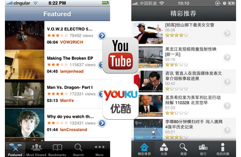 Youtube vs Youku