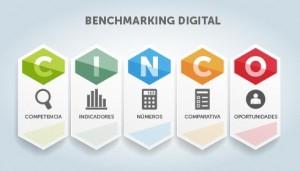 benchmarking digital