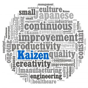 Método kaizen de mejora continua