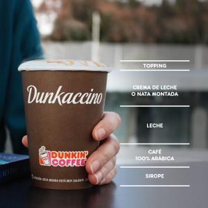 infografias marketing contenidos