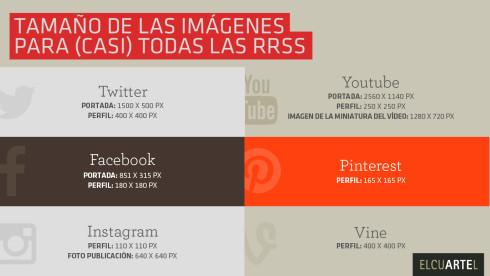 infografia_tam_imagenes_rrss.jpg